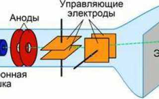 Электрический ток в вакууме