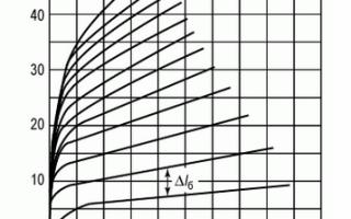 Биполярные транзисторы: схемы включения. схема включения биполярного транзистора с общим эмиттером