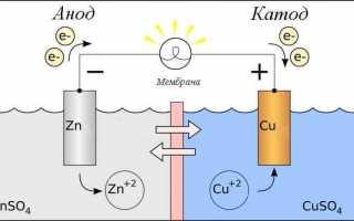 Выяснение катода и анода
