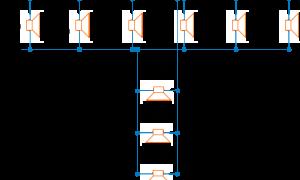Сопротивление кабеля