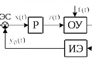 Принципы автоматического регулирования