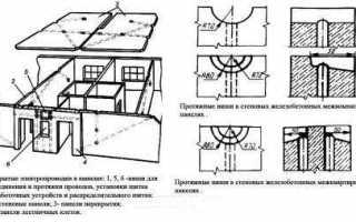 Как правильно сделать контур заземления в частном доме