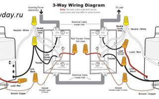 Регулируемые выключатели света в вашей квартире