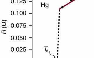 Зависит ли удельное сопротивление проводника от температуры. как сопротивление зависит от температуры