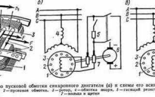 Синхронный электродвигатель принцип работы