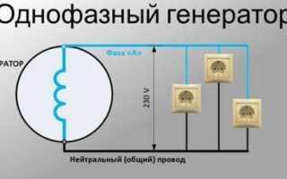 Генератор тока. устройство и прицип действия генератора