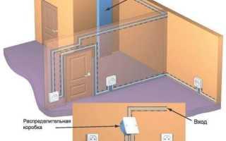 Выбираем подрозетники для плинтуса или бетона