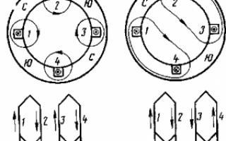 Работа асинхронного двигателя