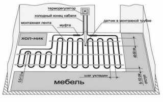 Простые способы ремонта электрического теплого пола
