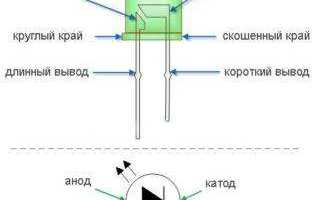 Самая простая гирлянда из светодиодов на 3 вольта