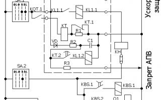 Автоматическая частотная разгрузка