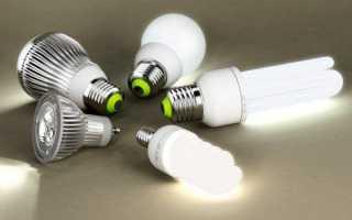 Все о лампах накаливания