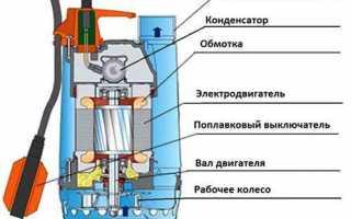 Поплавковый выключатель уровня воды для управления насосом