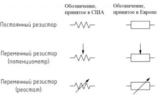 Параллельное и последовательное соединение проводников в электрической цепи