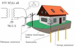 Повторное заземление pen-проводника/нулевого провода вл на вводе в дом/здание