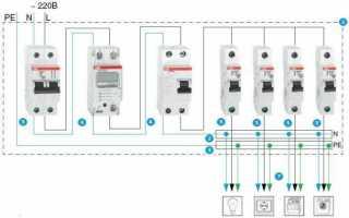 Сборка электрощита для дома,квартиры,коттеджа.основные этапы