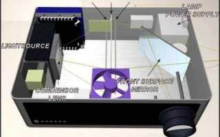 Как сделать проектор из смартфона