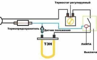 Конвектор: греет не теплом, а умением. не греет конвектор