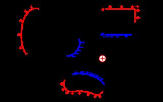 Электрическое поле