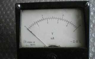 Электродинамические фазометры