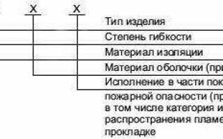 Характеристики провода мгтф