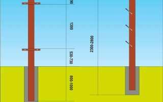 Высота столба для электричества