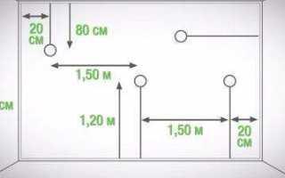 Где и как можно использовать четырехполюсные автоматические выключатели?