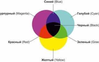 Трехцветные светодиоды rgb