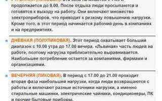 """Система учета электроэнергии """"народное аскуэ"""""""