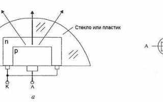 Обозначение на схемах радиодеталей