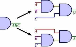 Булева алгебра (структура) — boolean algebra (structure)
